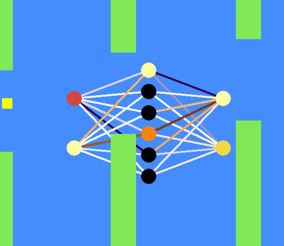 Beating Flappy Bird with MachineLearning